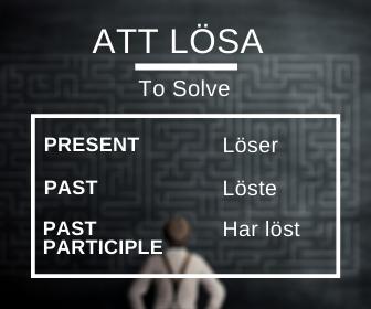 Swedish verb tense table of att lösa - to solve