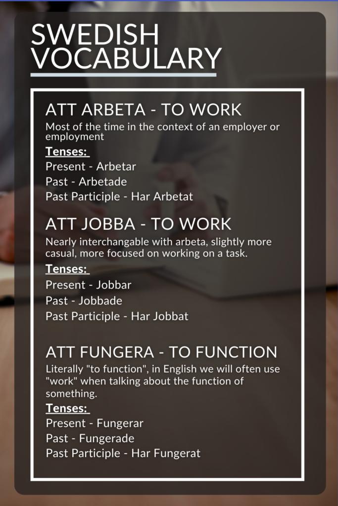 "Swedish Vocabulary table image Verb list for ""to work""  Att arbeta, at jobba, att fungera"